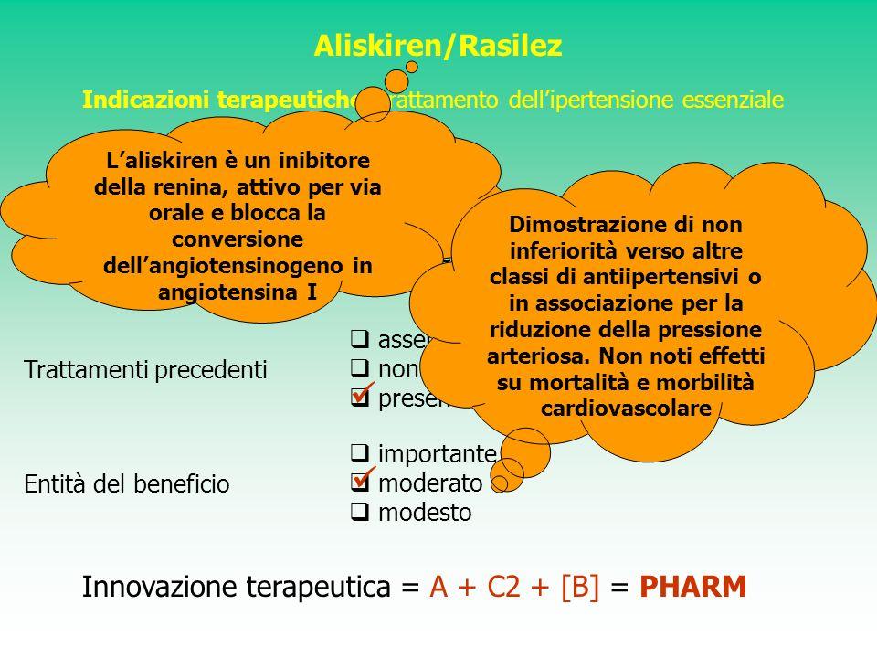    Aliskiren/Rasilez Innovazione terapeutica = A + C2 + [B] = PHARM